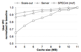 Why Intel added cache partitioning in Broadwell